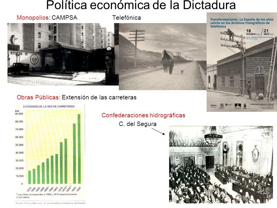 Política económica de la Dictadura