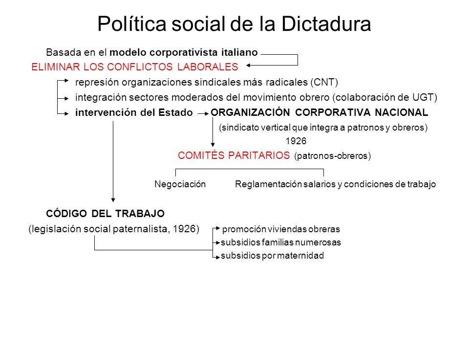 Política social de la Dictadura