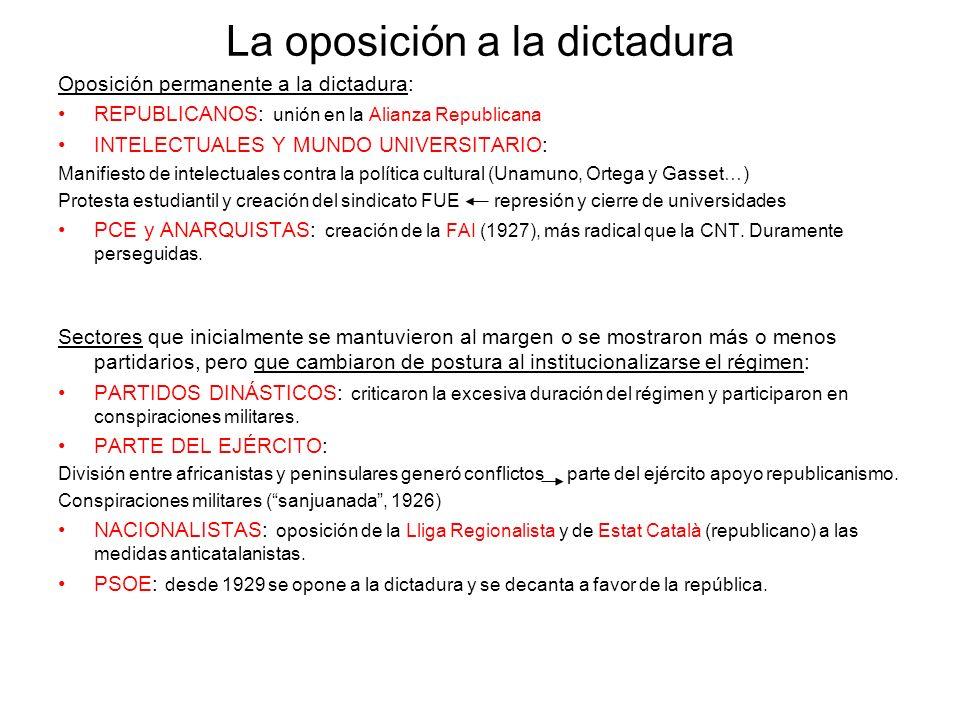 La oposición a la dictadura