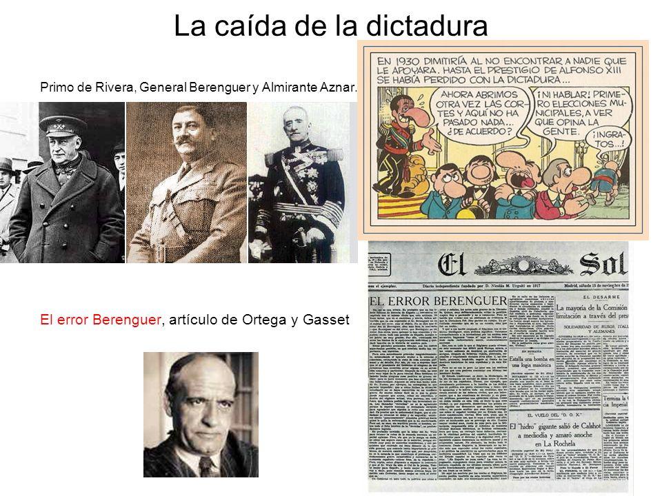 La caída de la dictadura