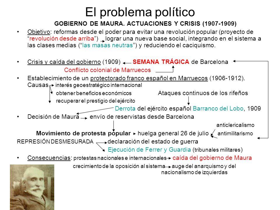 GOBIERNO DE MAURA. ACTUACIONES Y CRISIS (1907-1909)