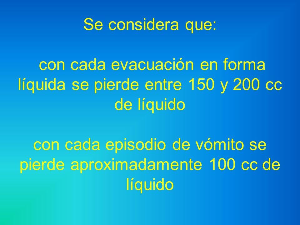 Se considera que: con cada evacuación en forma líquida se pierde entre 150 y 200 cc de líquido con cada episodio de vómito se pierde aproximadamente 100 cc de líquido