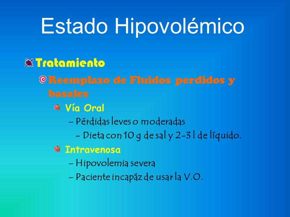 Estado Hipovolémico Tratamiento