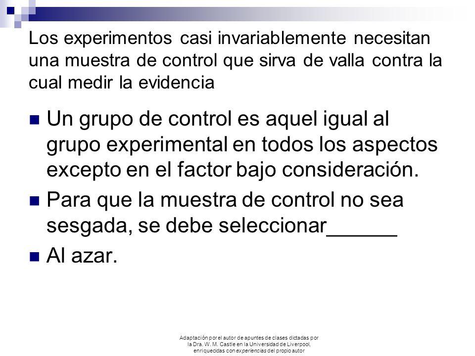 Los experimentos casi invariablemente necesitan una muestra de control que sirva de valla contra la cual medir la evidencia