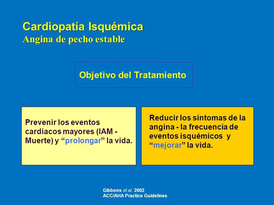 Cardiopatía Isquémica Angina de pecho estable