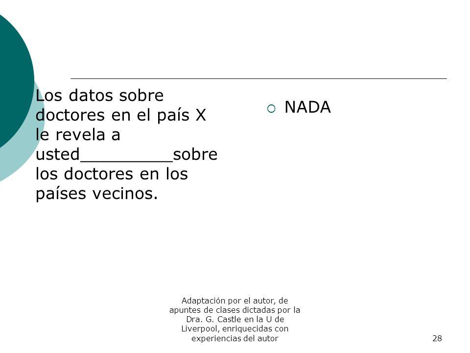 Los datos sobre doctores en el país X le revela a usted_________sobre los doctores en los países vecinos.