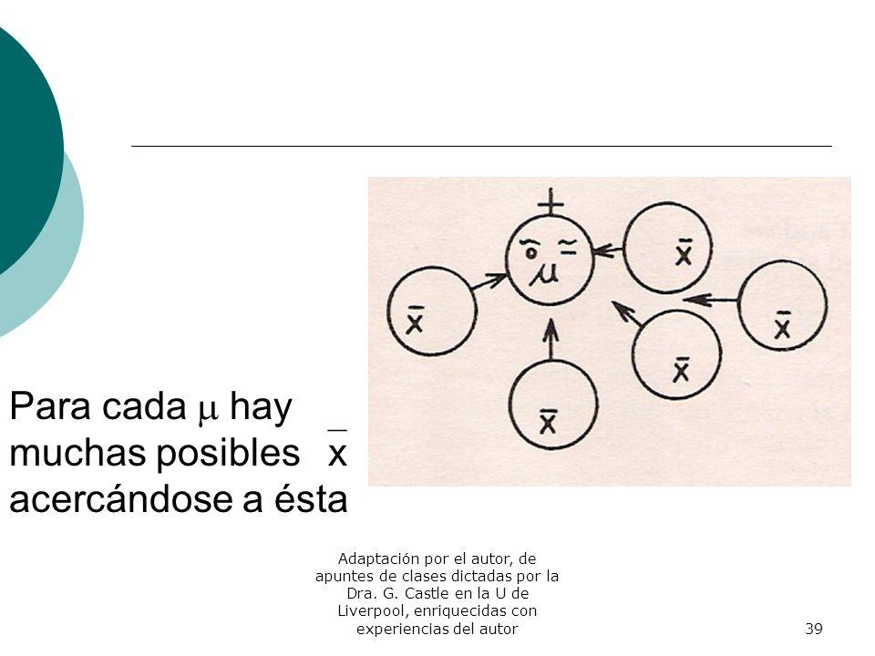Para cada  hay muchas posibles x acercándose a ésta