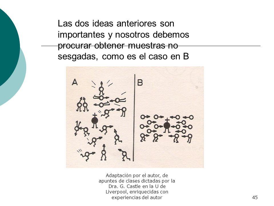 Las dos ideas anteriores son importantes y nosotros debemos procurar obtener muestras no sesgadas, como es el caso en B
