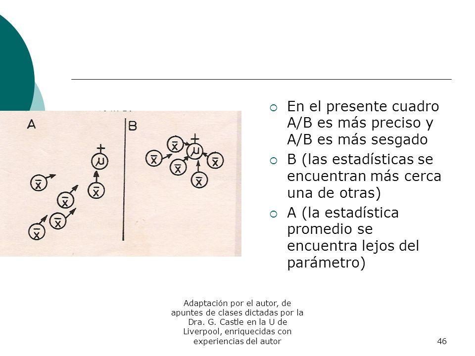 En el presente cuadro A/B es más preciso y A/B es más sesgado