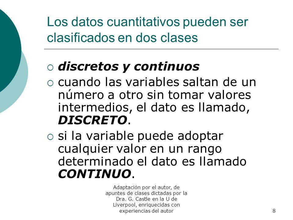Los datos cuantitativos pueden ser clasificados en dos clases