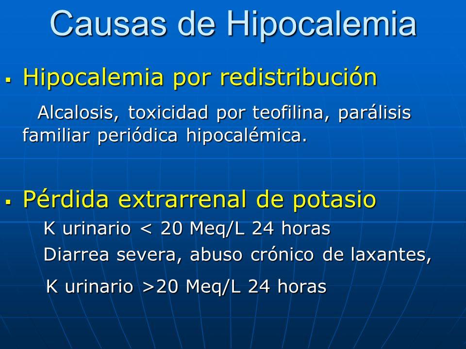 Causas de Hipocalemia Hipocalemia por redistribución