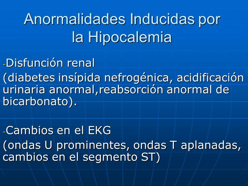 Anormalidades Inducidas por la Hipocalemia
