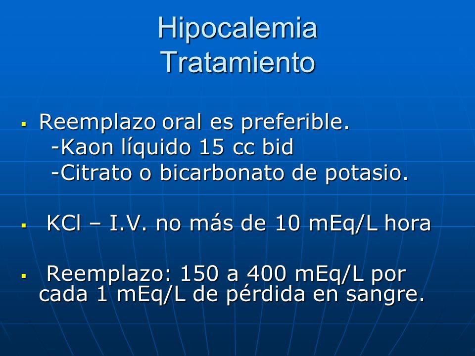 Hipocalemia Tratamiento