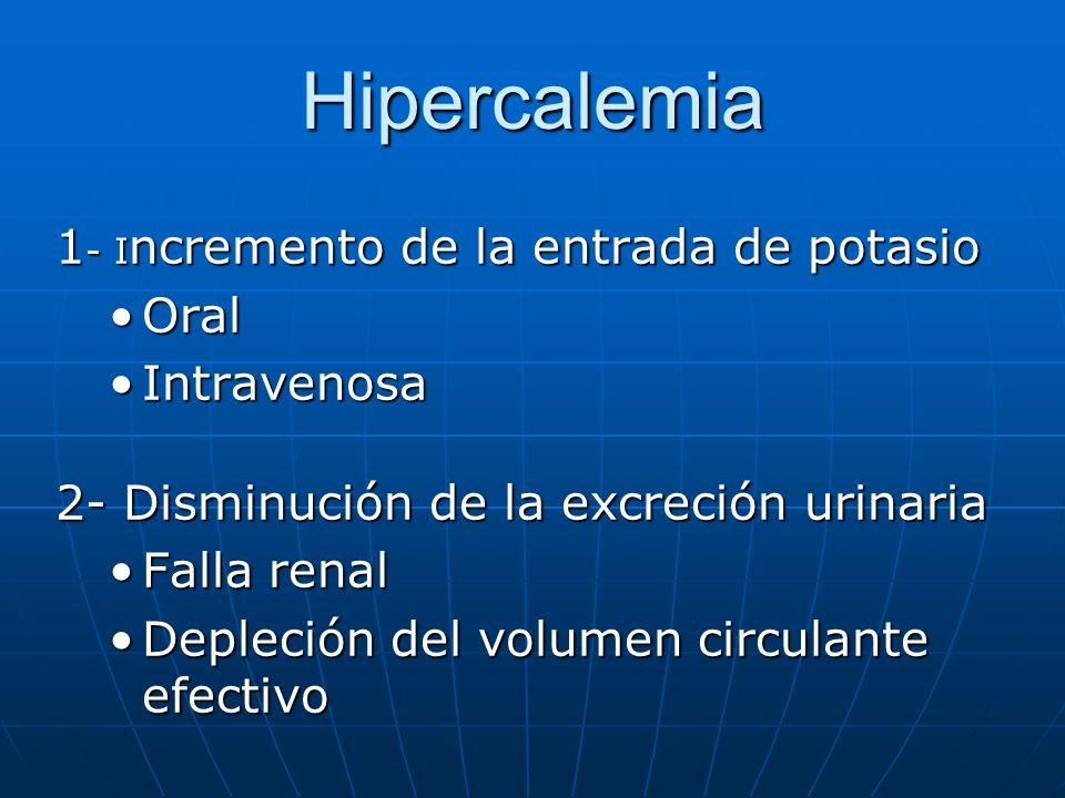 Hipercalemia 1- Incremento de la entrada de potasio Oral Intravenosa