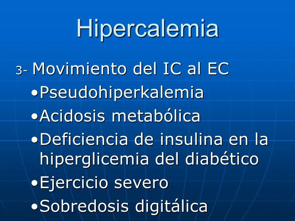 Hipercalemia Pseudohiperkalemia Acidosis metabólica