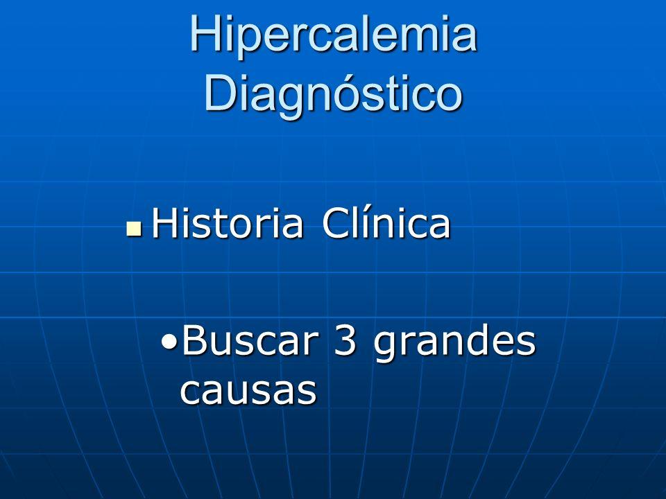 Hipercalemia Diagnóstico