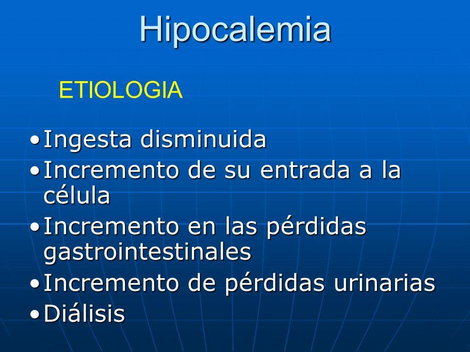 Hipocalemia ETIOLOGIA Ingesta disminuida