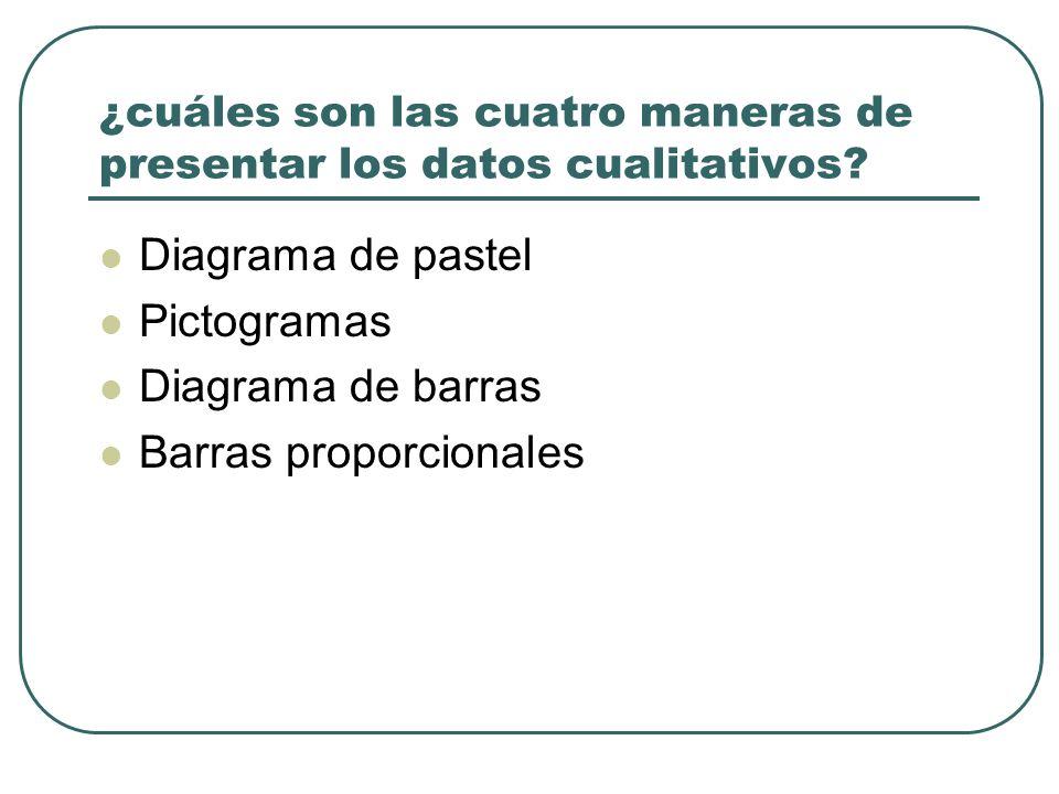 ¿cuáles son las cuatro maneras de presentar los datos cualitativos