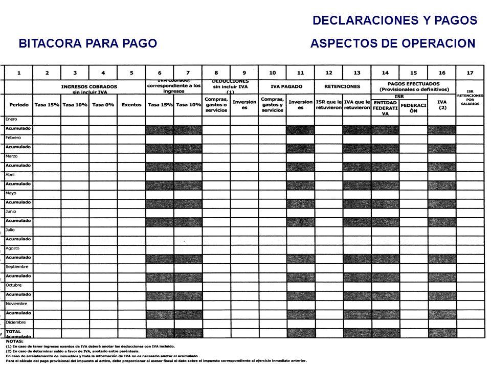 DECLARACIONES Y PAGOS BITACORA PARA PAGO ASPECTOS DE OPERACION
