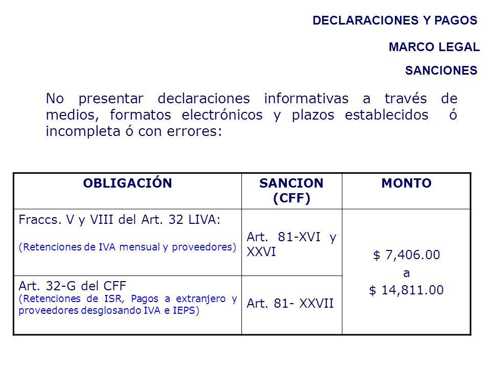 DECLARACIONES Y PAGOSMARCO LEGAL. SANCIONES.