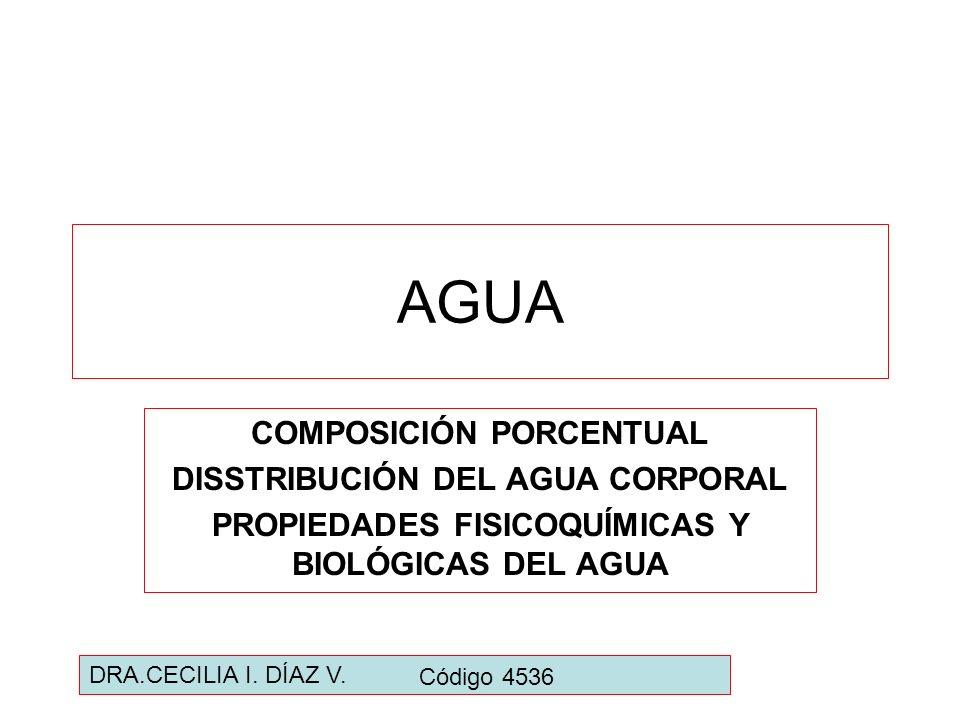 AGUA COMPOSICIÓN PORCENTUAL DISSTRIBUCIÓN DEL AGUA CORPORAL