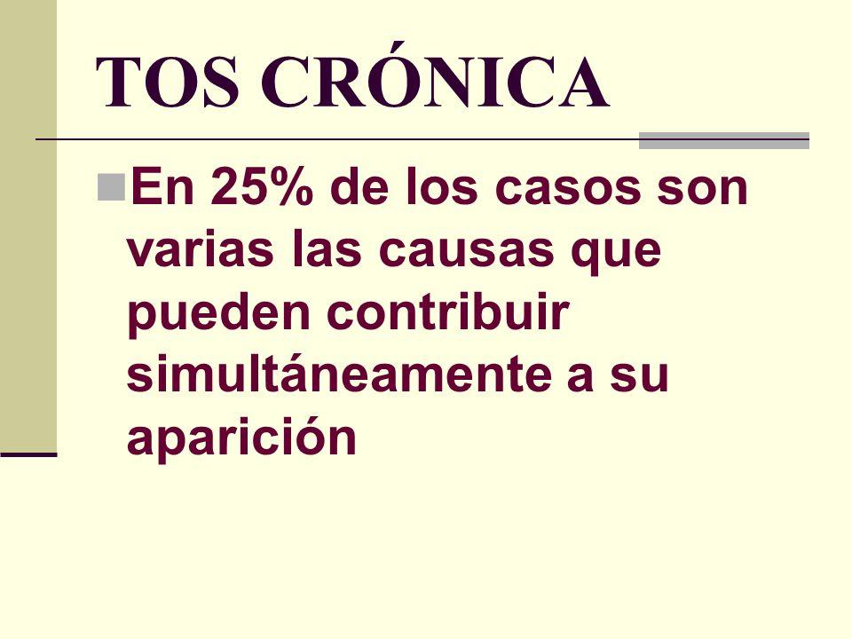 TOS CRÓNICA En 25% de los casos son varias las causas que pueden contribuir simultáneamente a su aparición.