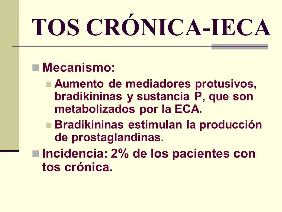 TOS CRÓNICA-IECA Mecanismo: