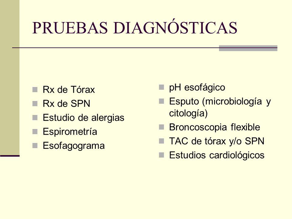 PRUEBAS DIAGNÓSTICAS pH esofágico Rx de Tórax