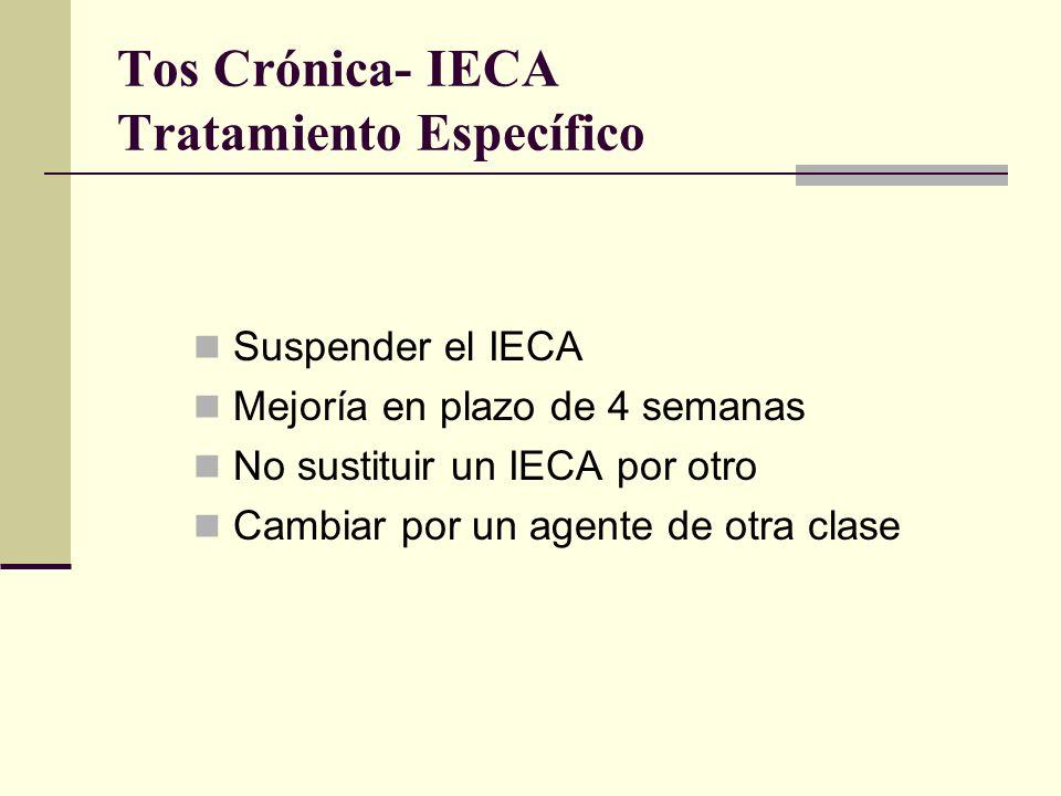 Tos Crónica- IECA Tratamiento Específico
