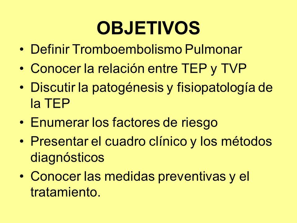 OBJETIVOS Definir Tromboembolismo Pulmonar