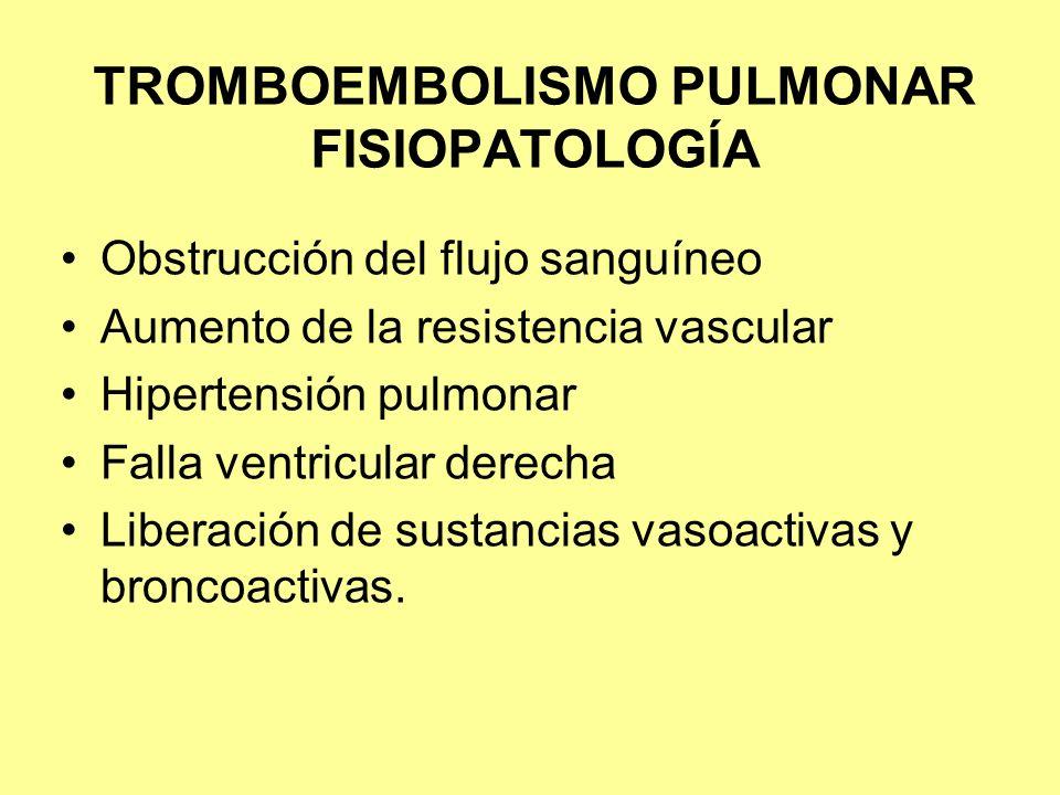 TROMBOEMBOLISMO PULMONAR FISIOPATOLOGÍA