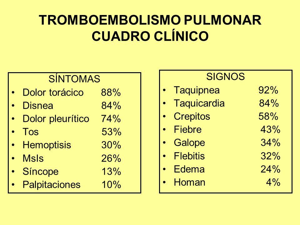 TROMBOEMBOLISMO PULMONAR CUADRO CLÍNICO