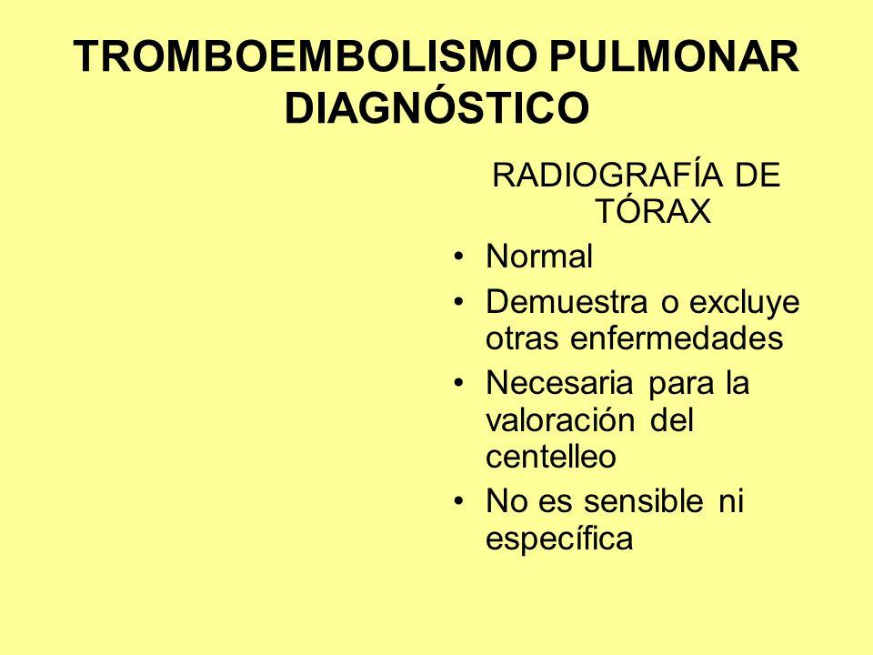 TROMBOEMBOLISMO PULMONAR DIAGNÓSTICO