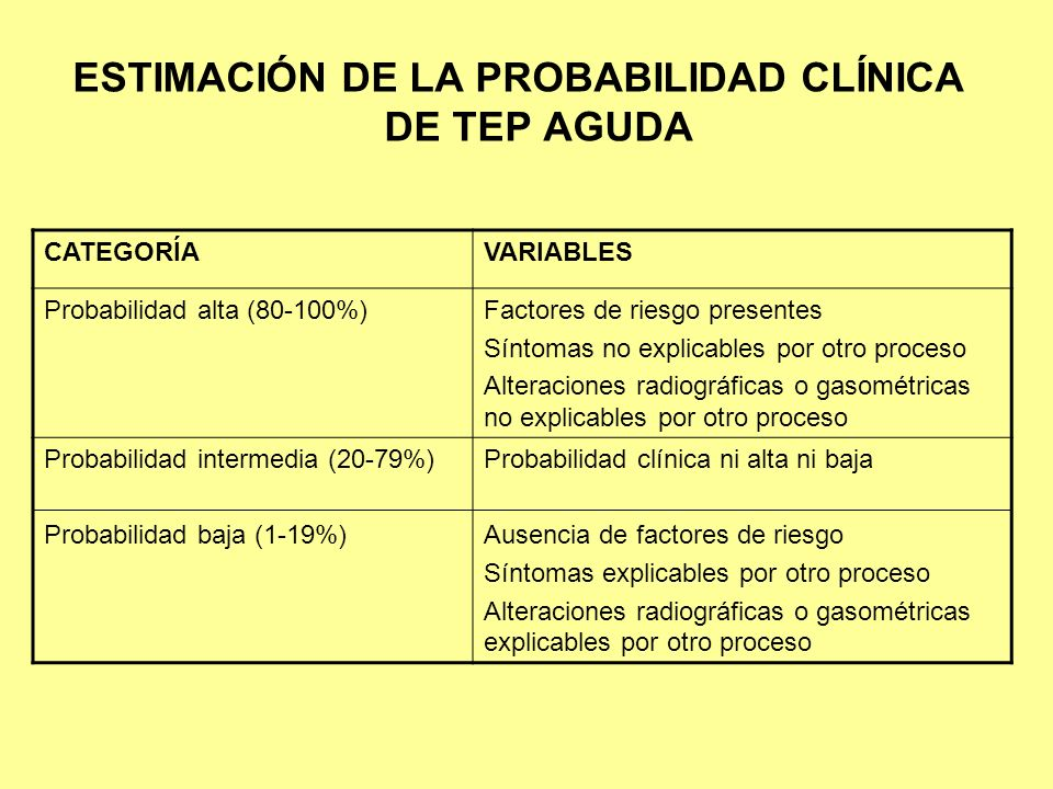 ESTIMACIÓN DE LA PROBABILIDAD CLÍNICA DE TEP AGUDA