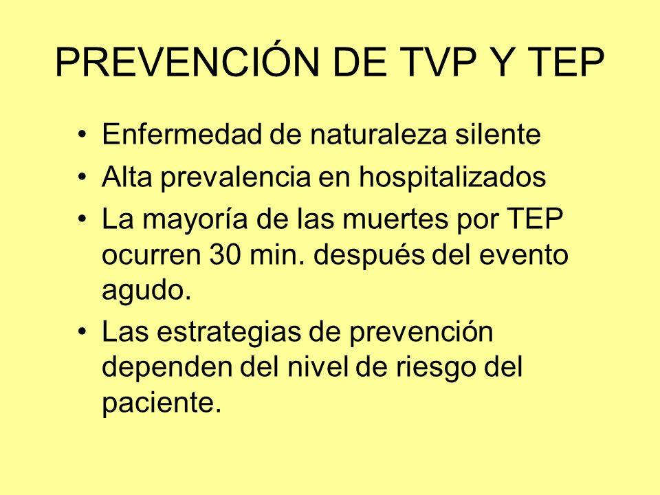 PREVENCIÓN DE TVP Y TEP Enfermedad de naturaleza silente