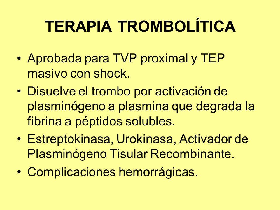 TERAPIA TROMBOLÍTICA Aprobada para TVP proximal y TEP masivo con shock.