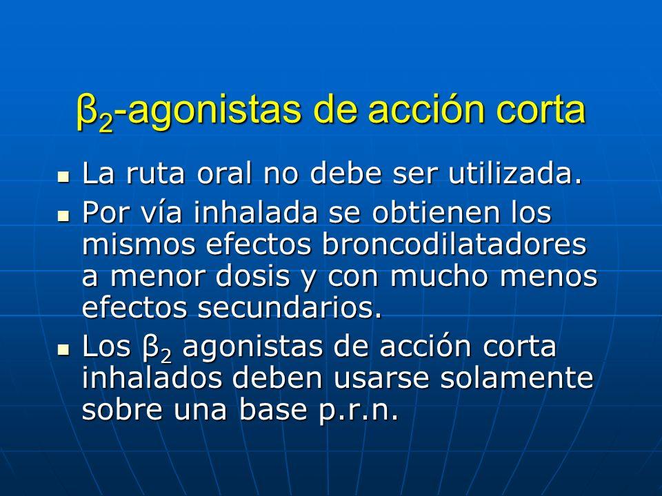 β2-agonistas de acción corta