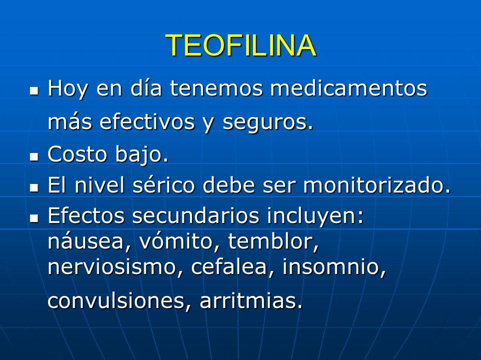 TEOFILINA Hoy en día tenemos medicamentos más efectivos y seguros.
