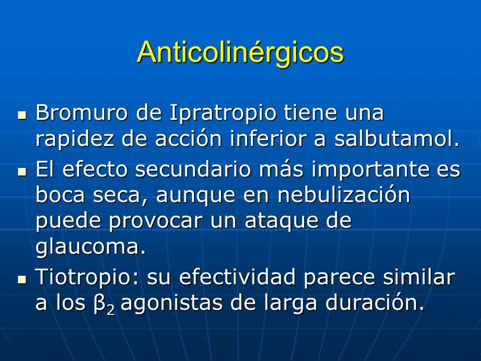 Anticolinérgicos Bromuro de Ipratropio tiene una rapidez de acción inferior a salbutamol.