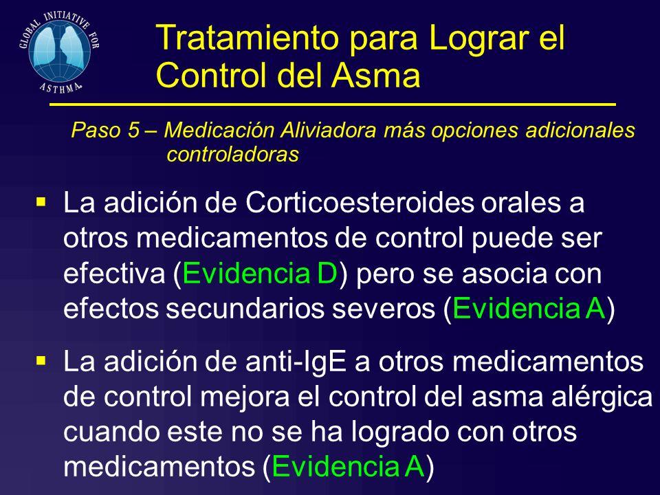 Tratamiento para Lograr el Control del Asma