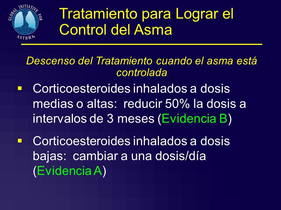 Descenso del Tratamiento cuando el asma está controlada