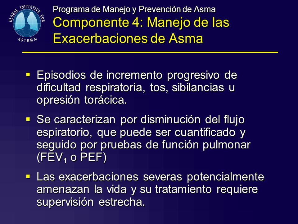 Programa de Manejo y Prevención de Asma Componente 4: Manejo de las Exacerbaciones de Asma