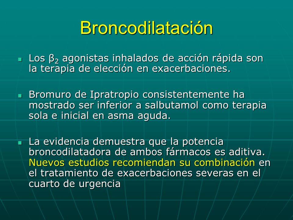Broncodilatación Los β2 agonistas inhalados de acción rápida son la terapia de elección en exacerbaciones.