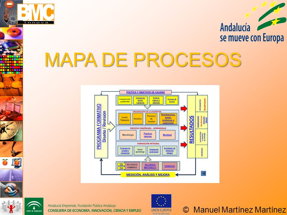 MAPA DE PROCESOS 18