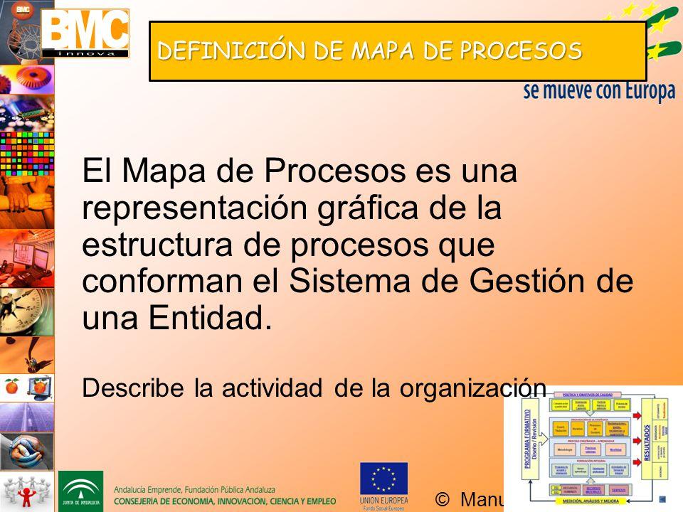 DEFINICIÓN DE MAPA DE PROCESOS