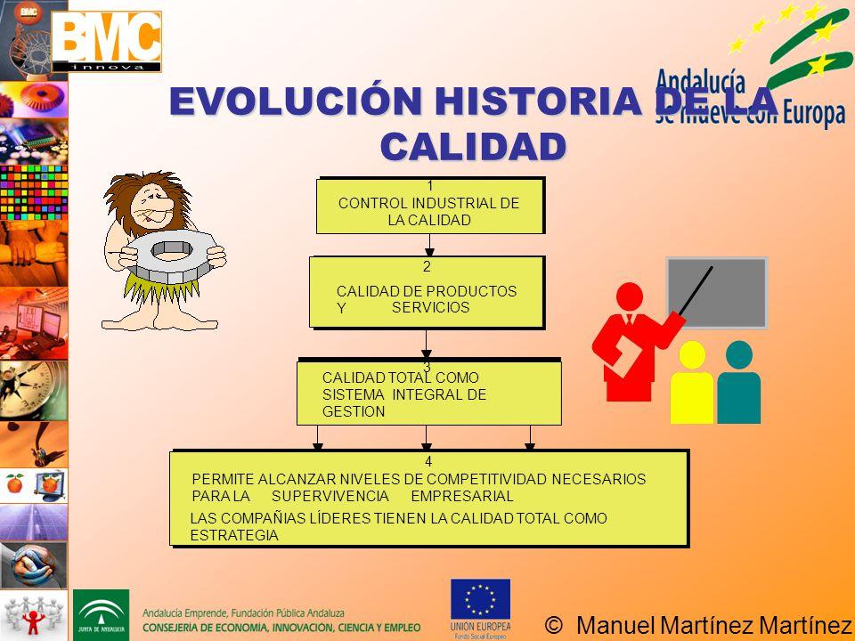 EVOLUCIÓN HISTORIA DE LA CALIDAD