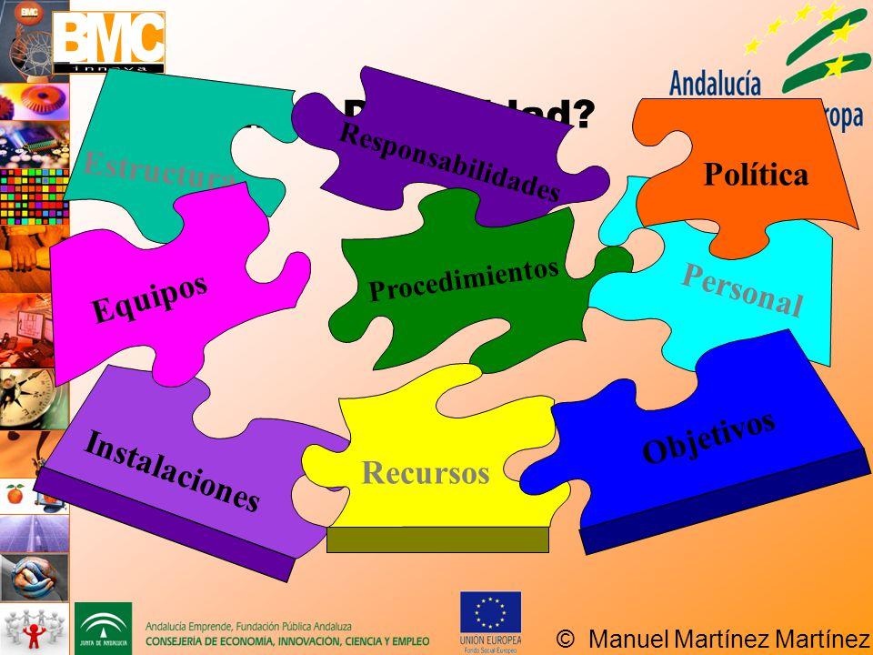 ¿Sistemas De Calidad Estructura Política Personal Equipos Objetivos