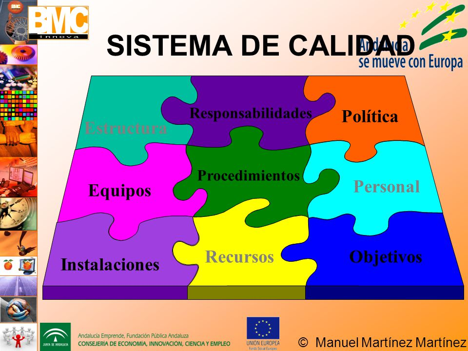 SISTEMA DE CALIDAD Estructura Recursos Personal Equipos Instalaciones