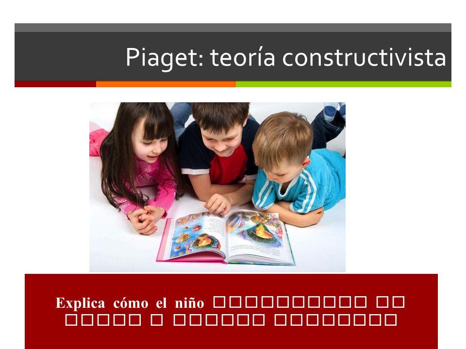 Piaget: teoría constructivista