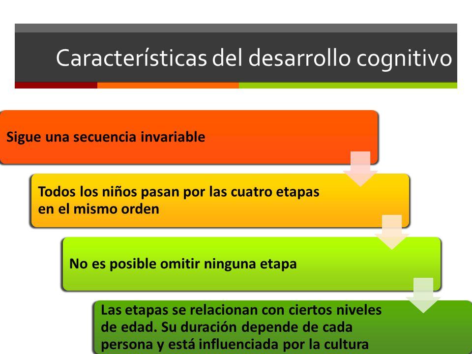 Características del desarrollo cognitivo